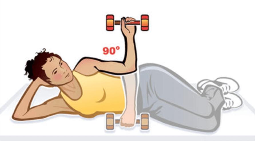 Slijmbeursontsteking schouder behandeling Fysiotherapie